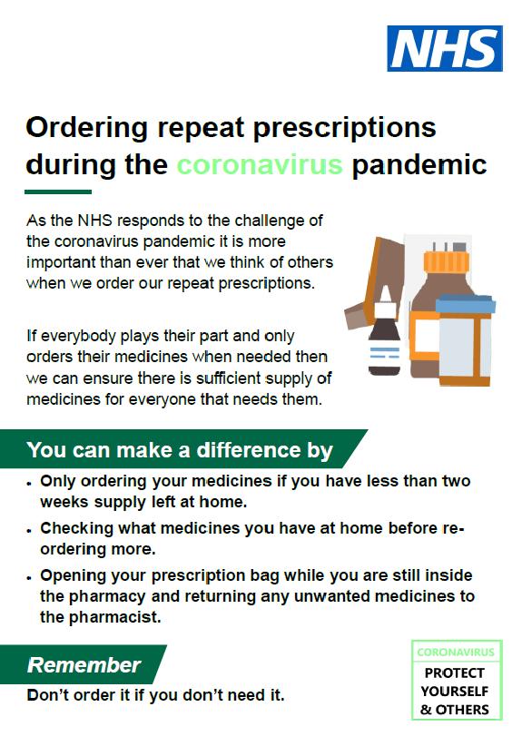 Ordering repeat prescriptions during the coronavirus pandemic